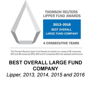 lipper_updated-2016-1