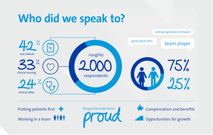 speak-to