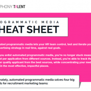 Programmatic Cheatsheet