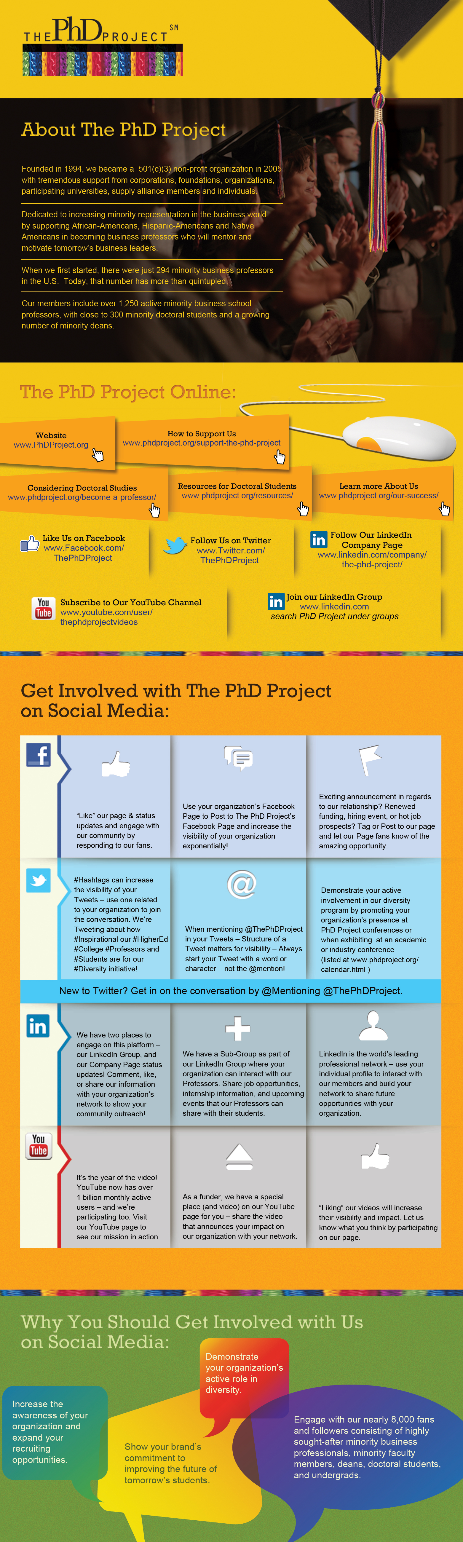 The PhD Project: Education Funding