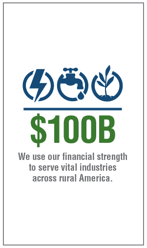 $100B — We use our financial strength to serve vital industries across rural America.