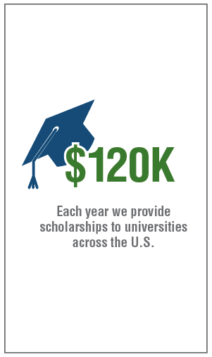 $120K — Each year we provide scholarships to universities across the U.S.