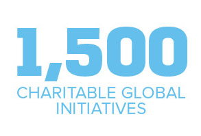 1,500 charitable global initiatives