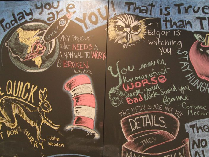 Illustrated chalkboard wall with graphics and text