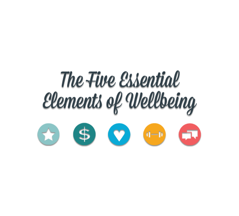 our-culture_wellbeing_inset-text-jpg
