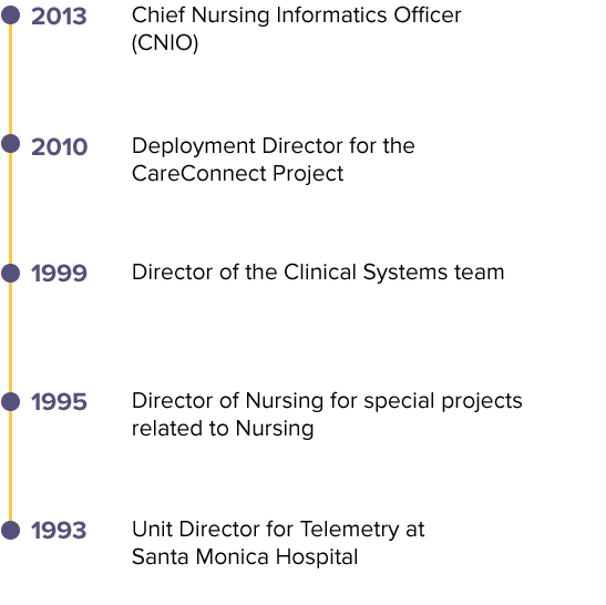 Ellen's career path timeline from 1993 to 2013