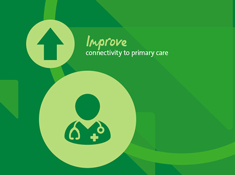 Were Completely Redefining How Exceptional Patient Care Is