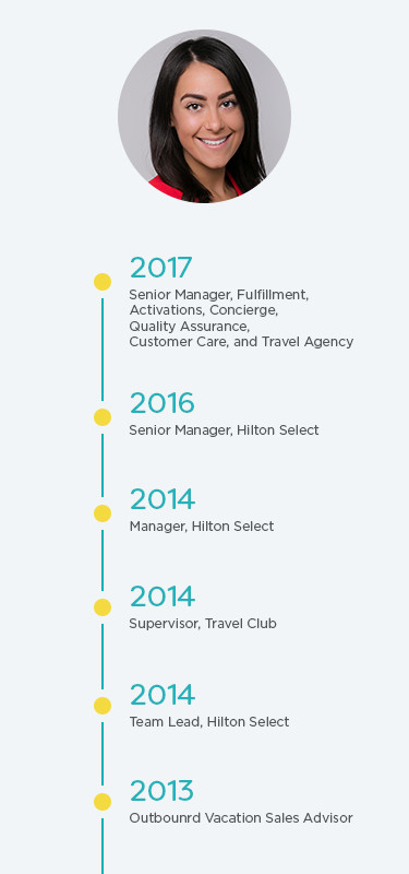 Rachel Kaufman: career progression timeline: 2013-2017