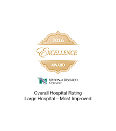 National Research Corporation 2016 Excellence Award: Overall Hospital Rating, Large Hospital, Most Improved Facilities