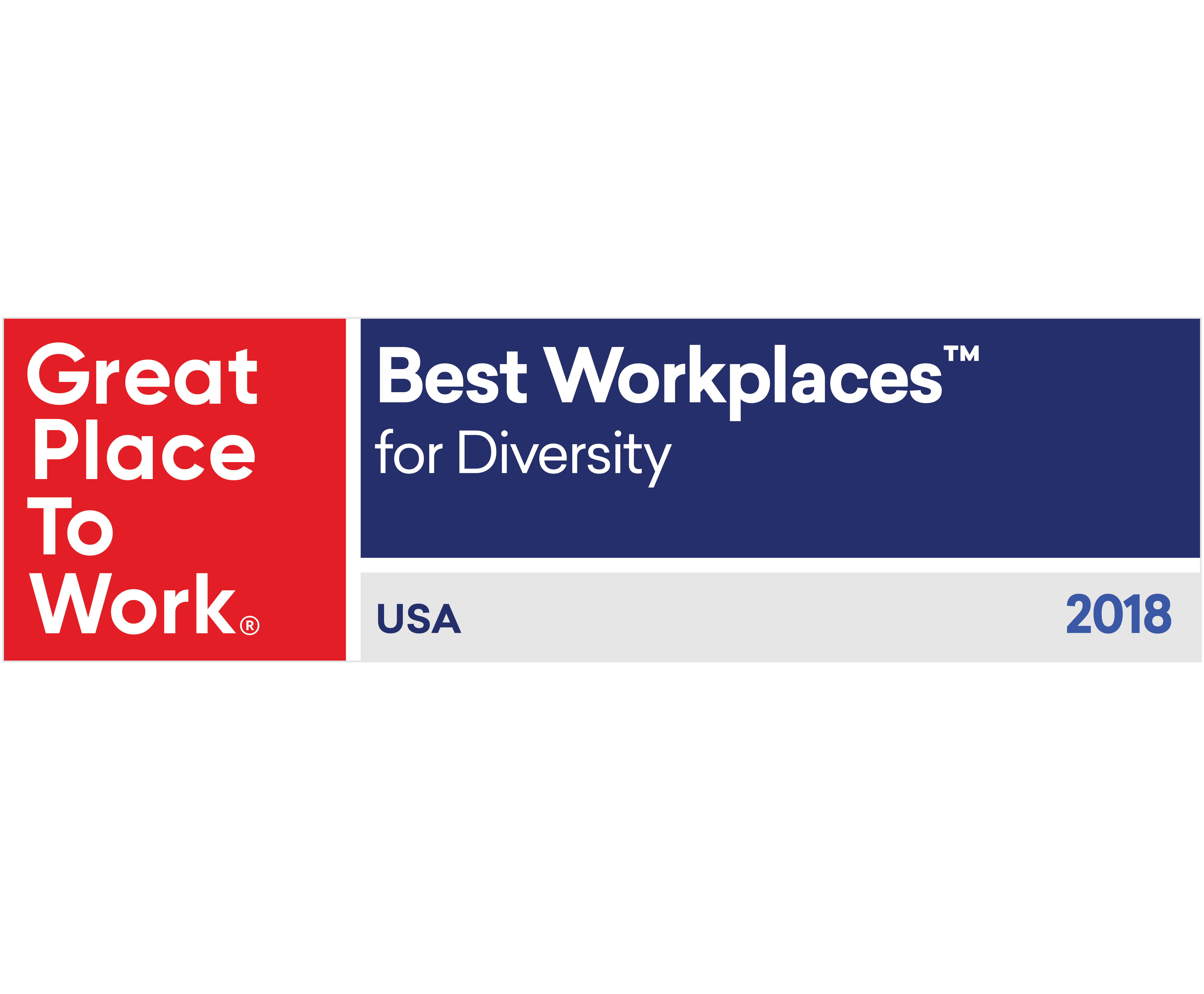 Best workplaces for diversity