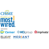 Most Wired
