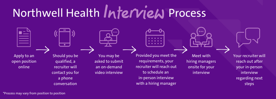 northwell health interview process