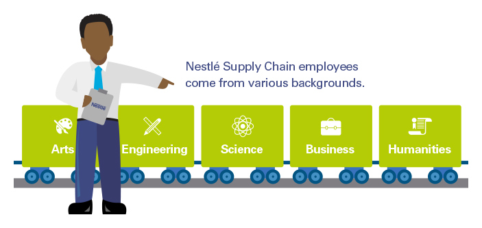 Supply Chain backgrounds