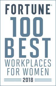 Women best award