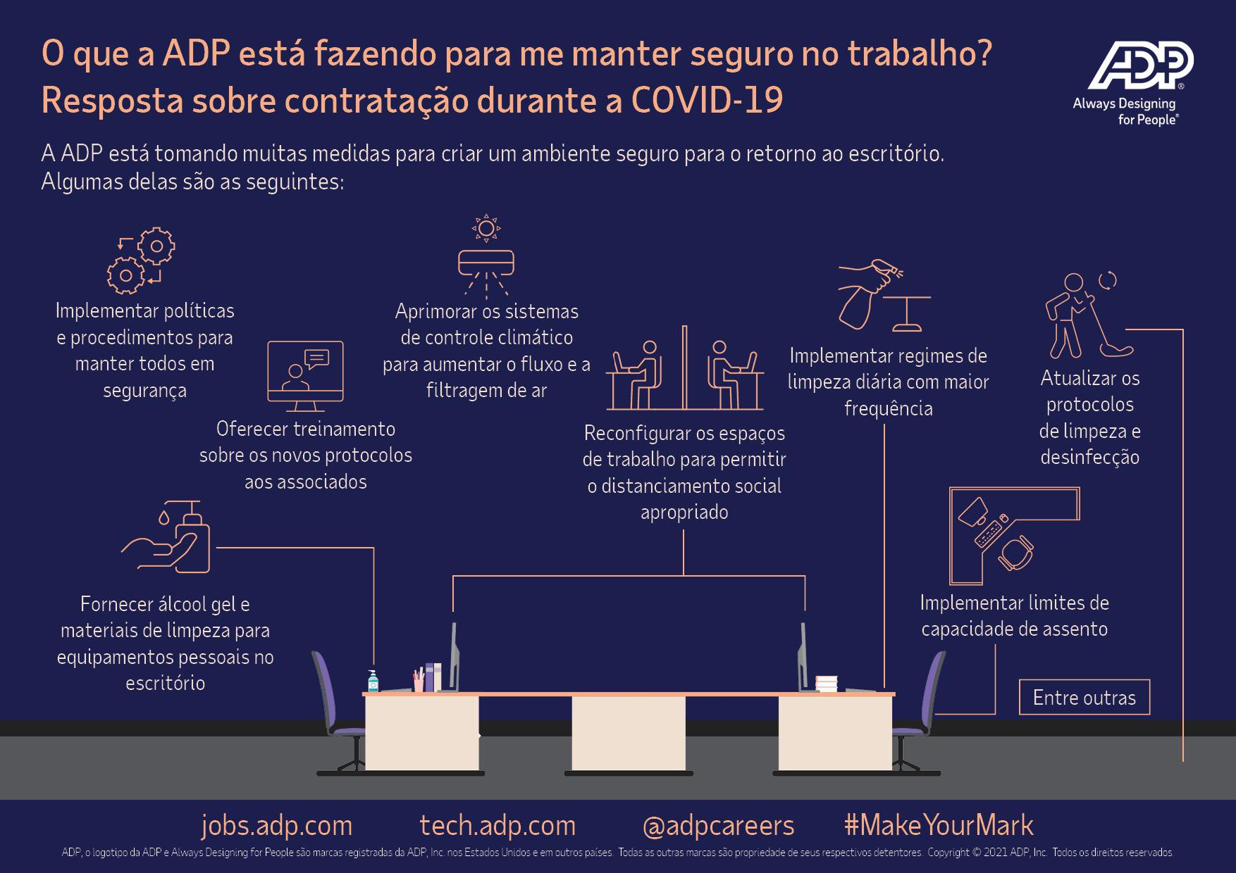 Infographic: O que a ADP está fazendo para me manter seguro no trabalho?