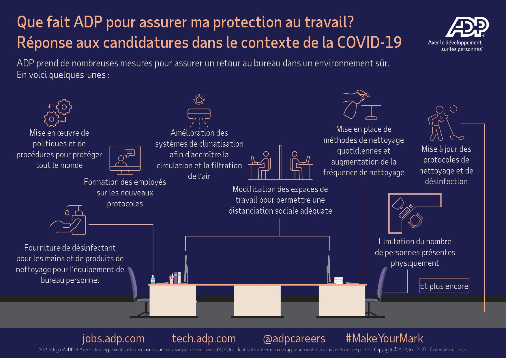 Infographic: Que fait ADP pour assurer ma protection au travail? Click Download PDF below for details.