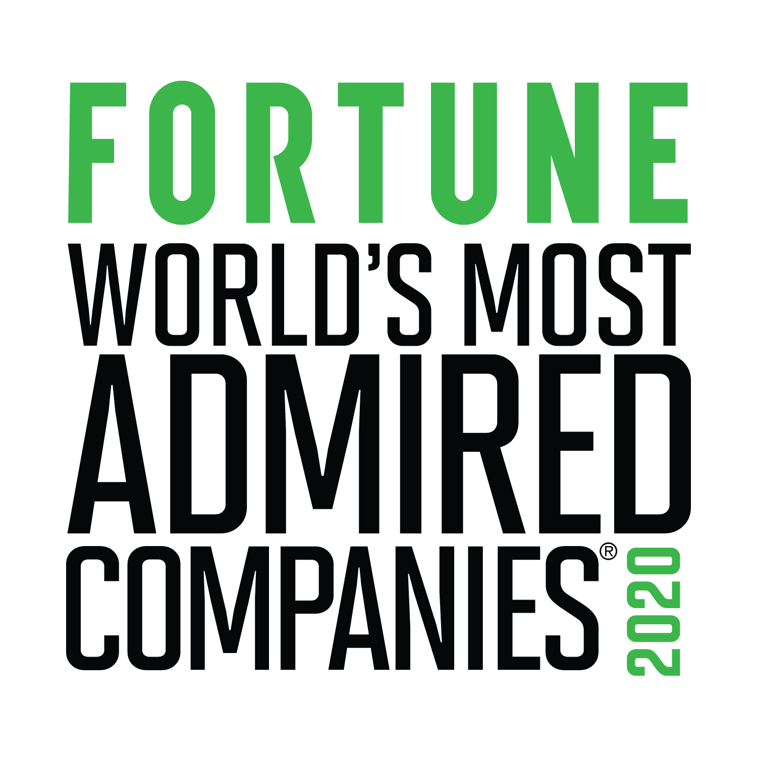 Fortune's World's Most Admired Companies, 2020